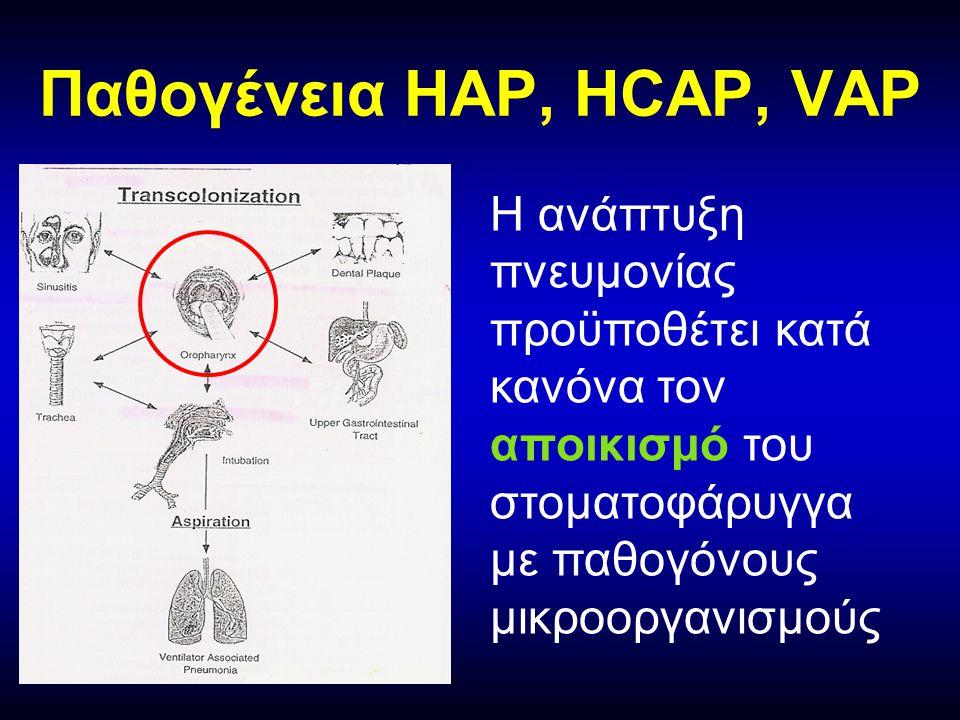 Παθογένεια HAP, HCAP, VAP