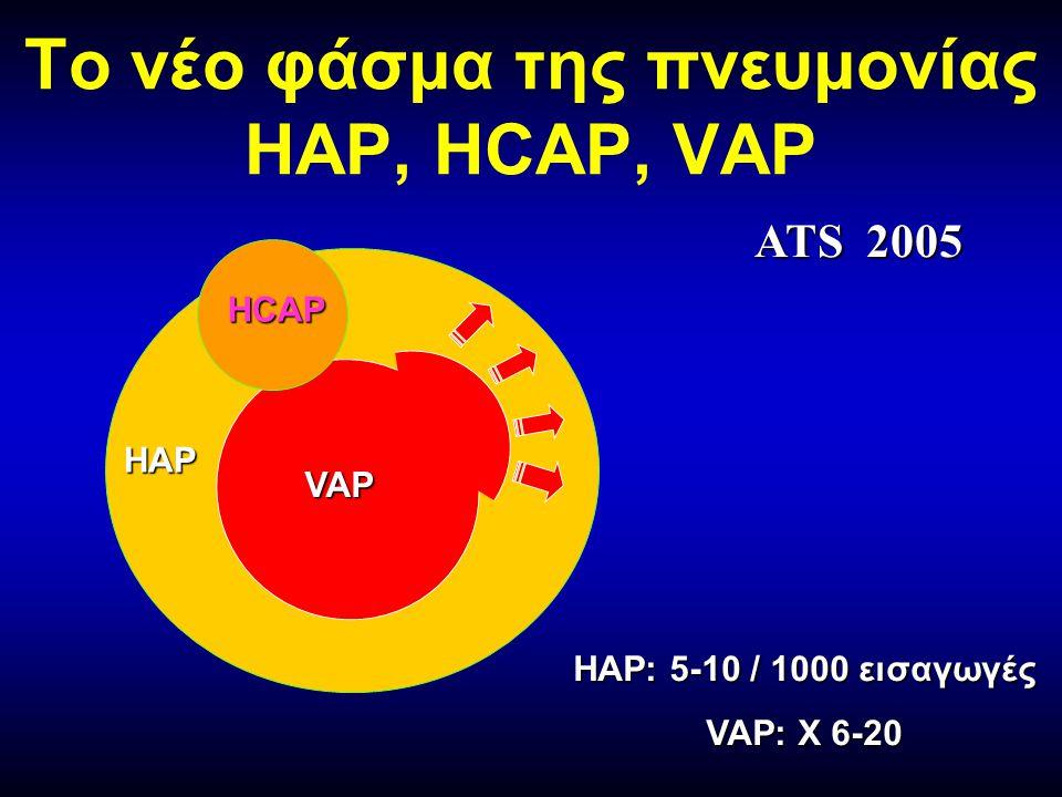 Το νέο φάσμα της πνευμονίας HAP, HCAP, VAP