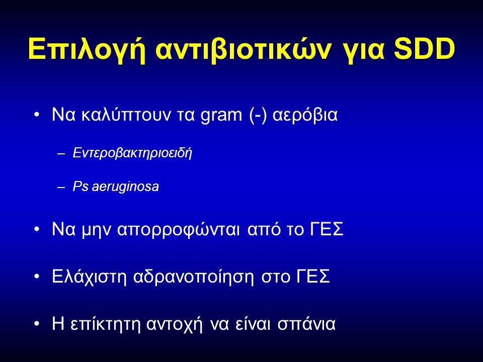 Επιλογή αντιβιοτικών για SDD