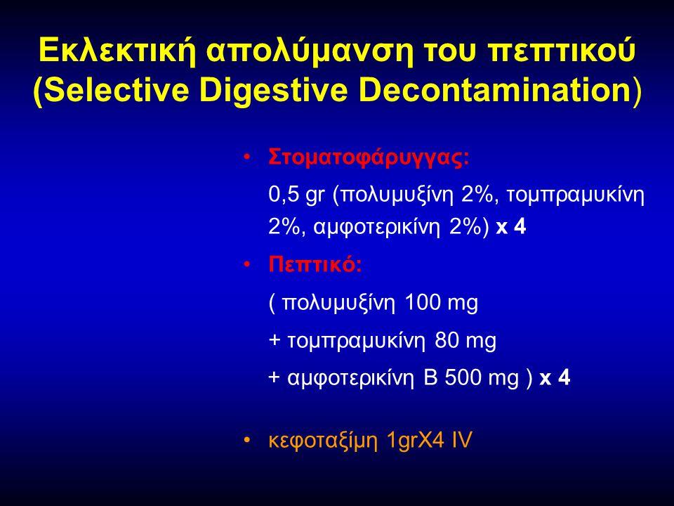 Εκλεκτική απολύμανση του πεπτικού (Selective Digestive Decontamination)