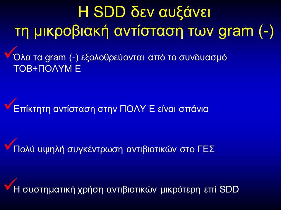 Η SDD δεν αυξάνει τη μικροβιακή αντίσταση των gram (-)