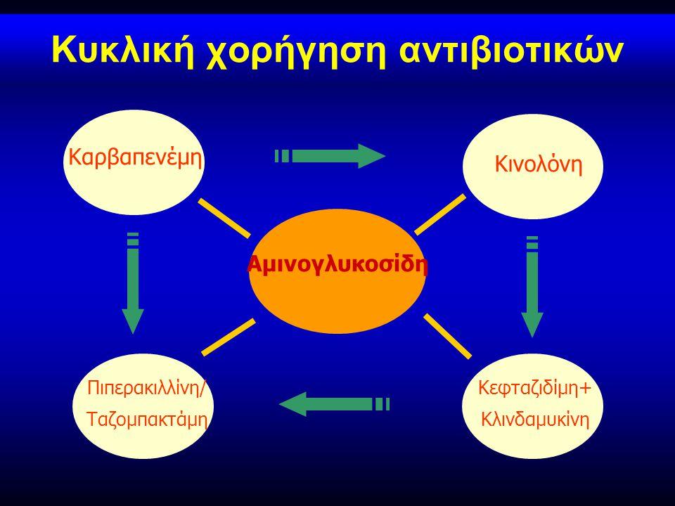 Κυκλική χορήγηση αντιβιοτικών