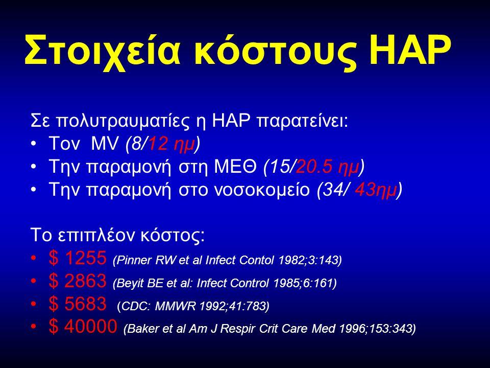 Στοιχεία κόστους HAP Σε πολυτραυματίες η HAP παρατείνει: