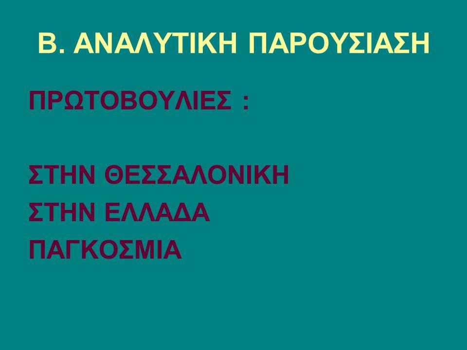 Β. ΑΝΑΛΥΤΙΚΗ ΠΑΡΟΥΣΙΑΣΗ