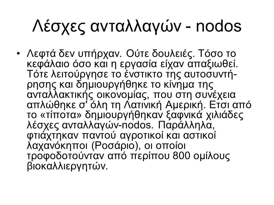 Λέσχες ανταλλαγών - nodos