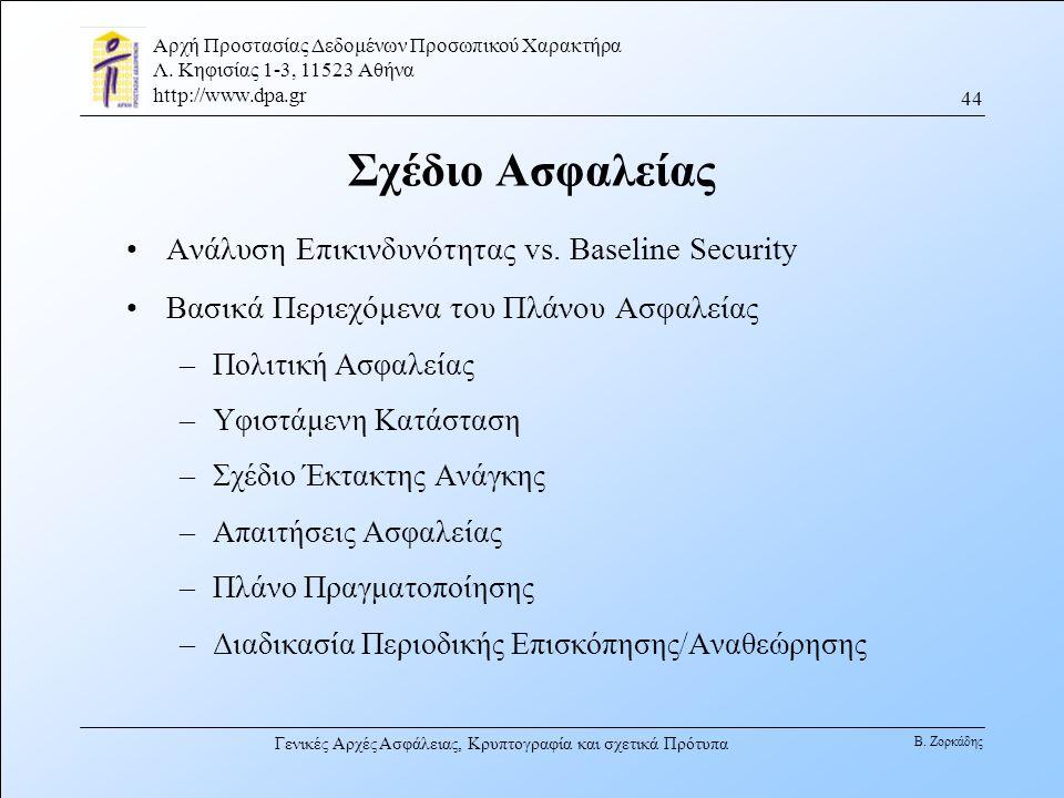 Σχέδιο Ασφαλείας Ανάλυση Επικινδυνότητας vs. Baseline Security