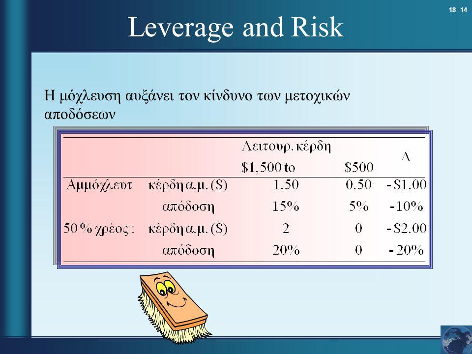 Leverage and Risk Η μόχλευση αυξάνει τον κίνδυνο των μετοχικών αποδόσεων