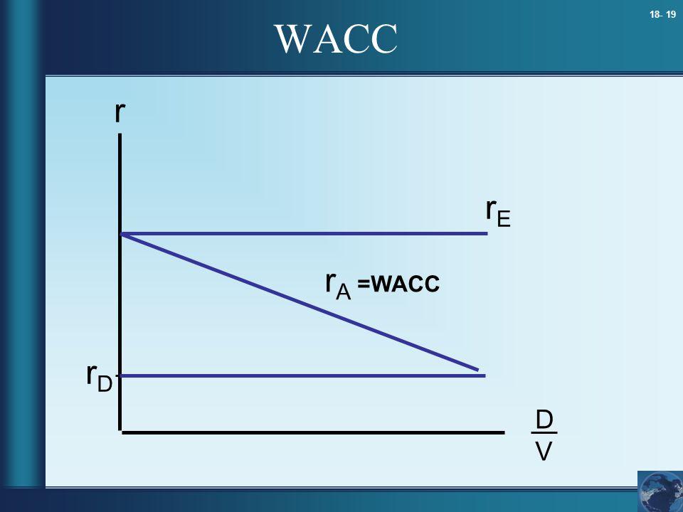WACC r rE rΑ =WACC rD D V 8