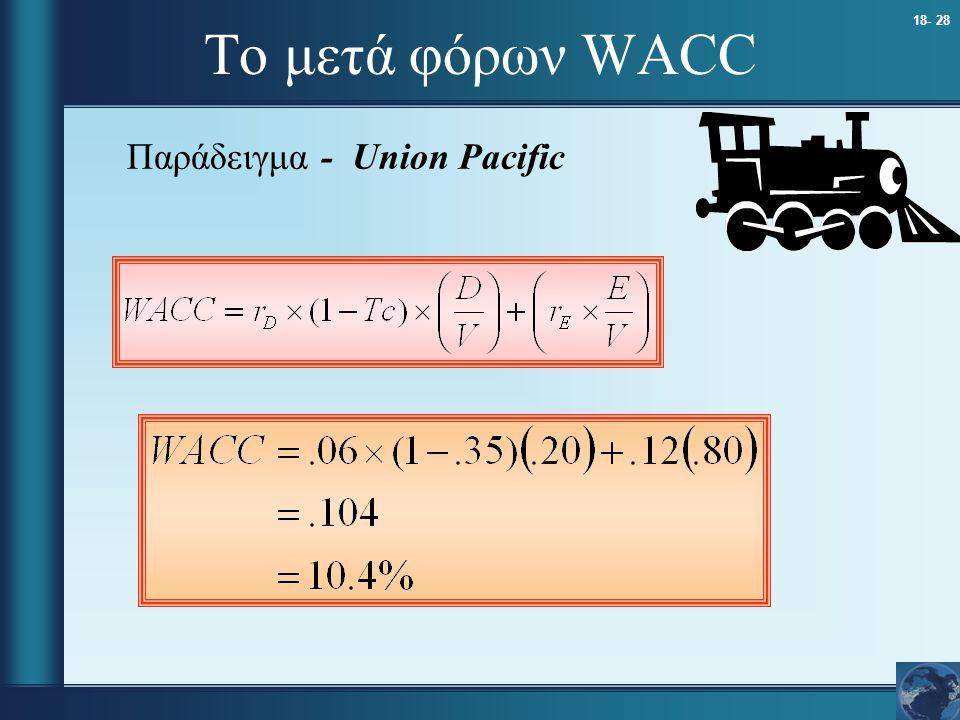 Το μετά φόρων WACC Παράδειγμα - Union Pacific