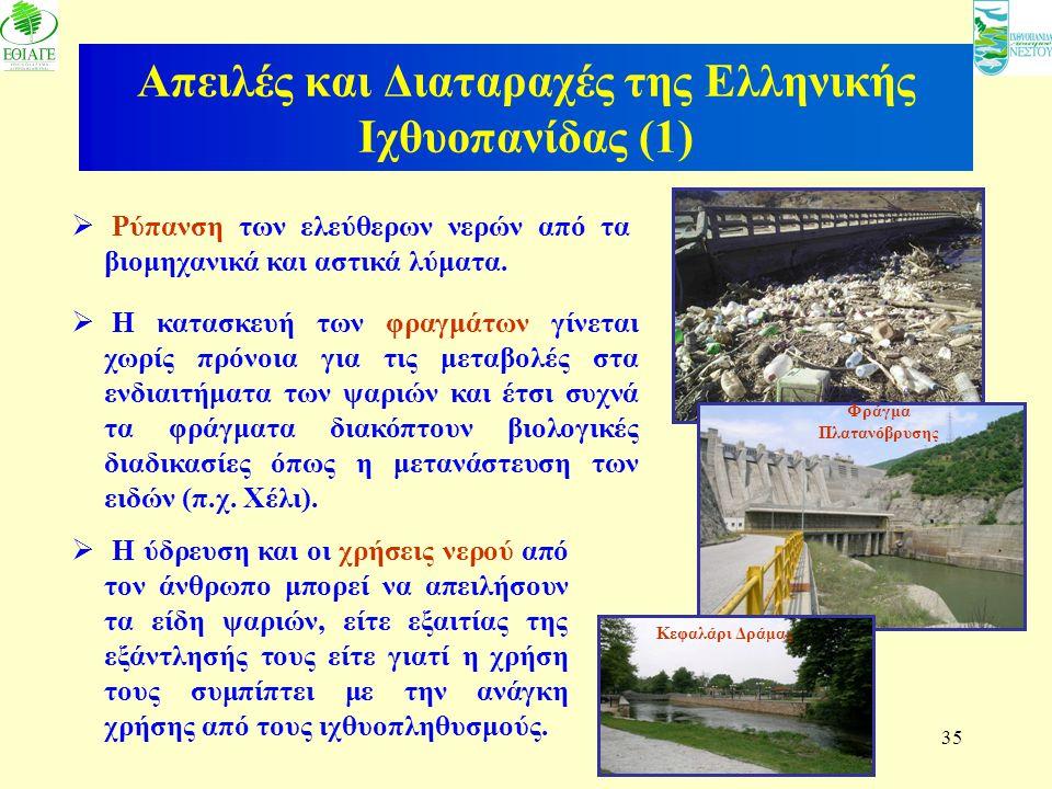 Απειλές και Διαταραχές της Ελληνικής Ιχθυοπανίδας (1)