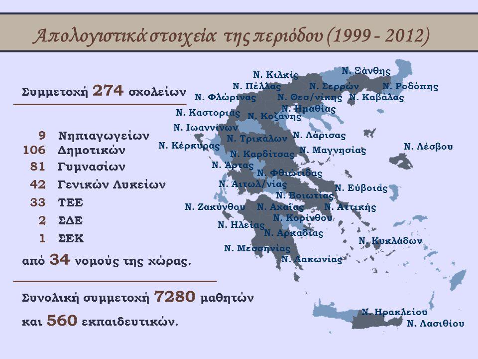 Απολογιστικά στοιχεία της περιόδου (1999 - 2012)