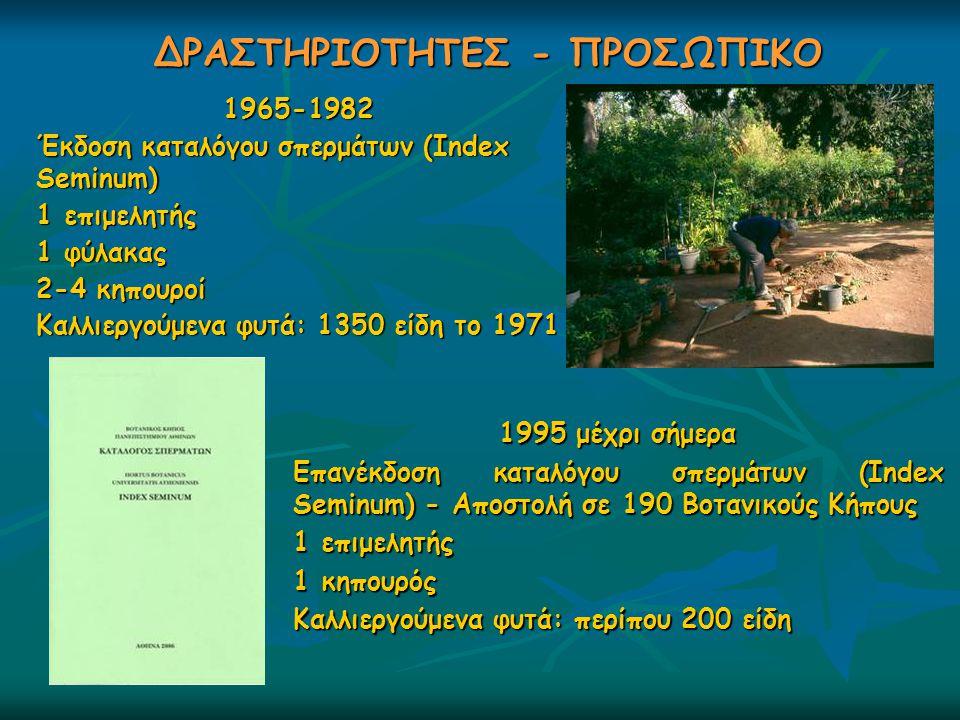 ΔΡΑΣΤΗΡΙΟΤΗΤΕΣ - ΠΡΟΣΩΠΙΚΟ