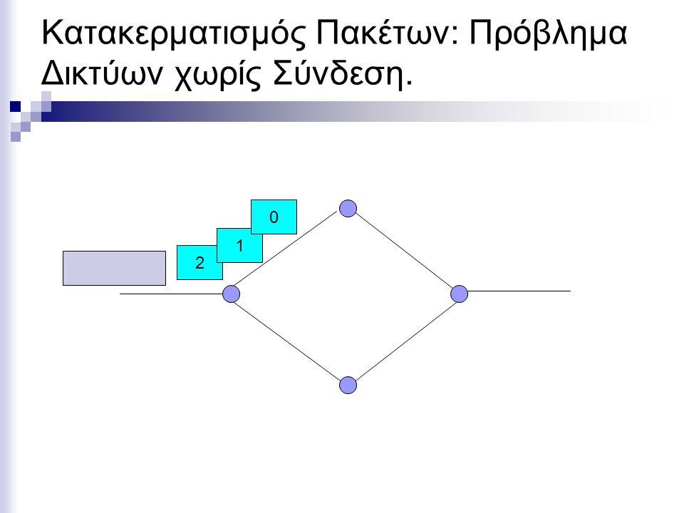 Κατακερματισμός Πακέτων: Πρόβλημα Δικτύων χωρίς Σύνδεση.