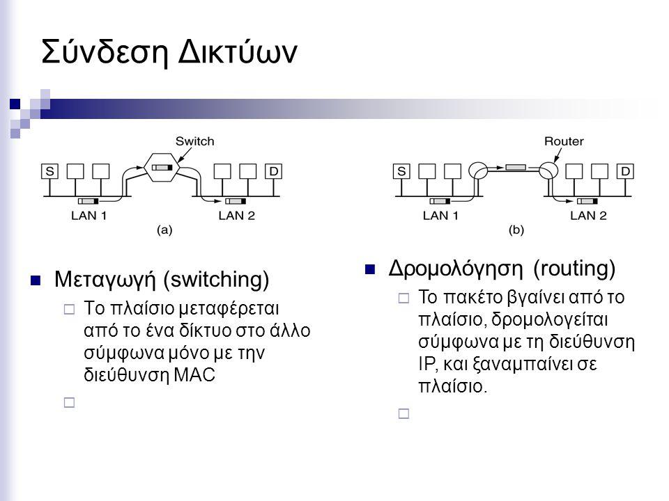Σύνδεση Δικτύων Δρομολόγηση (routing) Μεταγωγή (switching)