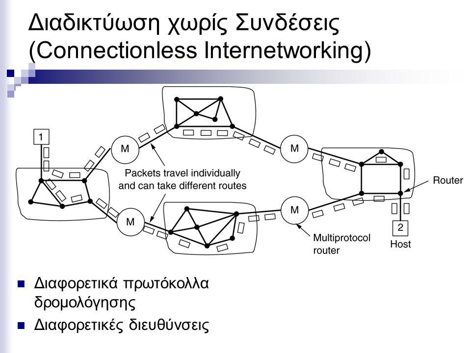 Διαδικτύωση χωρίς Συνδέσεις (Connectionless Internetworking)