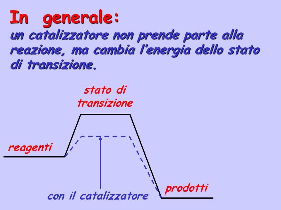 In generale:un catalizzatore non prende parte alla reazione, ma cambia l'energia dello stato di transizione.