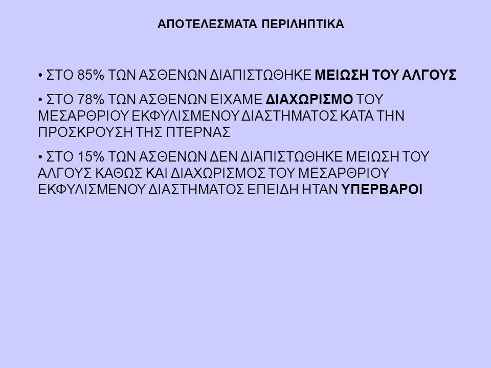ΣΤΟ 85% ΤΩΝ ΑΣΘΕΝΩΝ ΔΙΑΠΙΣΤΩΘΗΚΕ ΜΕΙΩΣΗ ΤΟΥ ΑΛΓΟΥΣ