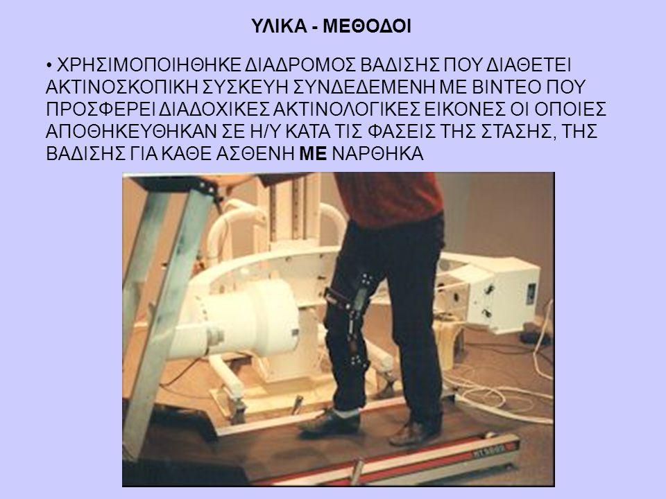ΥΛΙΚΑ - ΜΕΘΟΔΟΙ