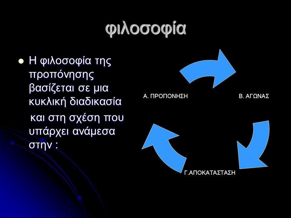 φιλοσοφία Η φιλοσοφία της προπόνησης βασίζεται σε μια κυκλική διαδικασία.