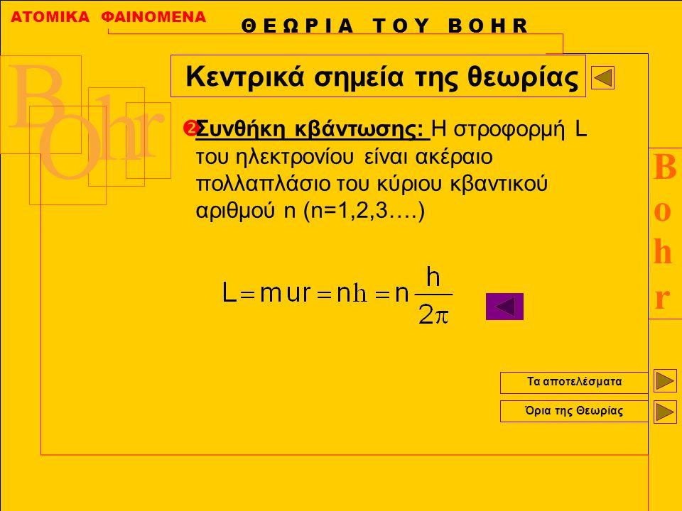 B h r O B o h r Κεντρικά σημεία της θεωρίας
