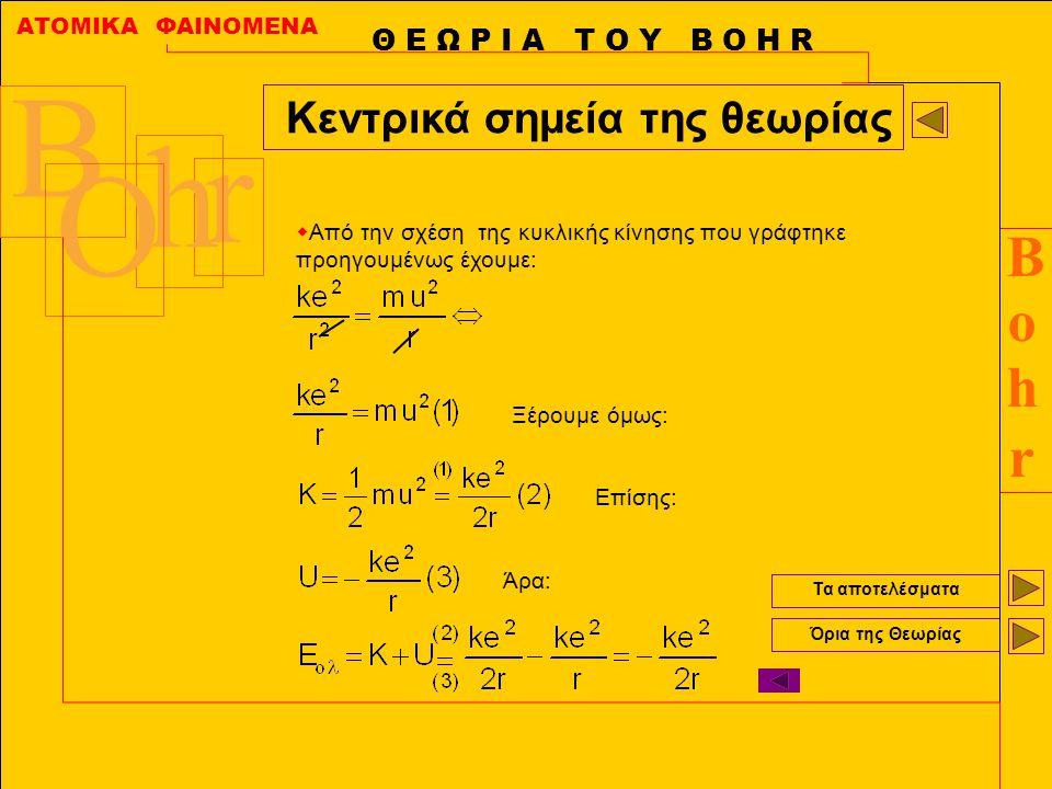 B h r O B o h r Κεντρικά σημεία της θεωρίας Θ Ε Ω Ρ Ι Α Τ Ο Υ Β Ο Η R