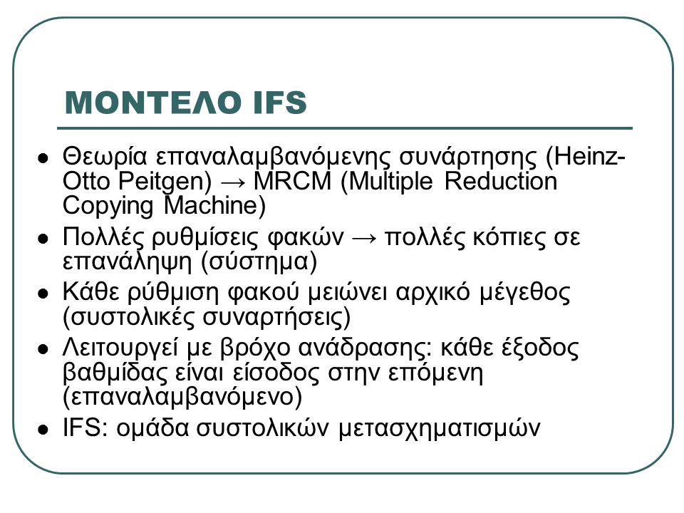 ΜΟΝΤΕΛΟ IFS Θεωρία επαναλαμβανόμενης συνάρτησης (Heinz-Otto Peitgen) → MRCM (Multiple Reduction Copying Machine)