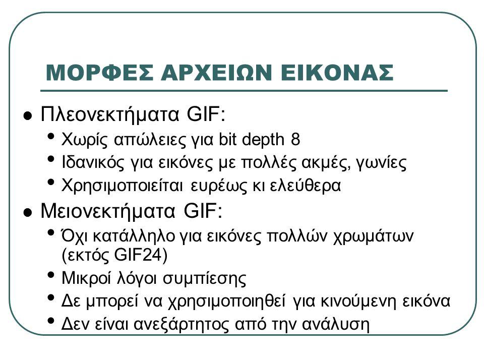 ΜΟΡΦΕΣ ΑΡΧΕΙΩΝ ΕΙΚΟΝΑΣ