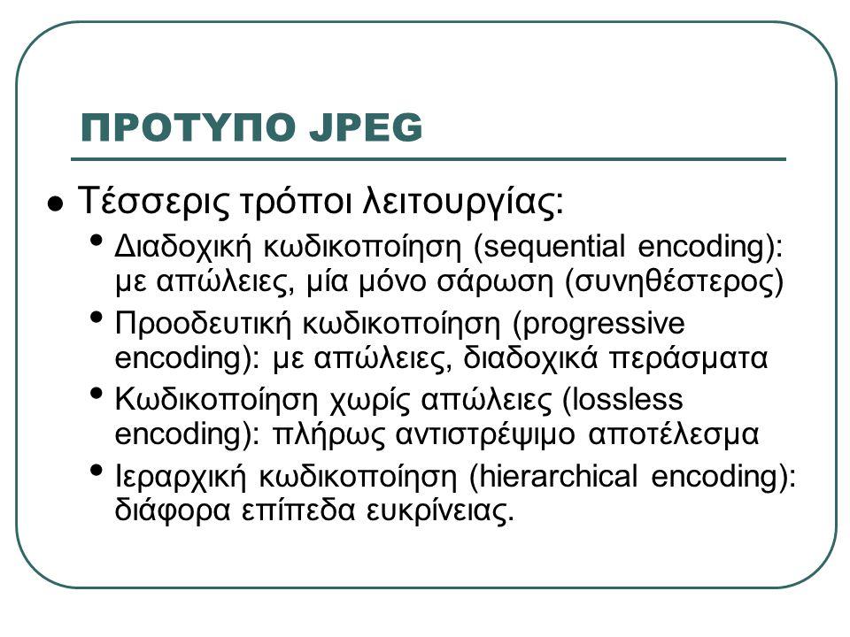 ΠΡΟΤΥΠΟ JPEG Τέσσερις τρόποι λειτουργίας: