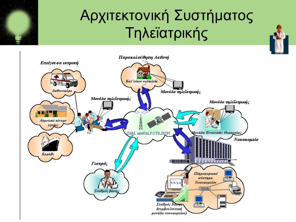 Αρχιτεκτονική Συστήματος Τηλεϊατρικής