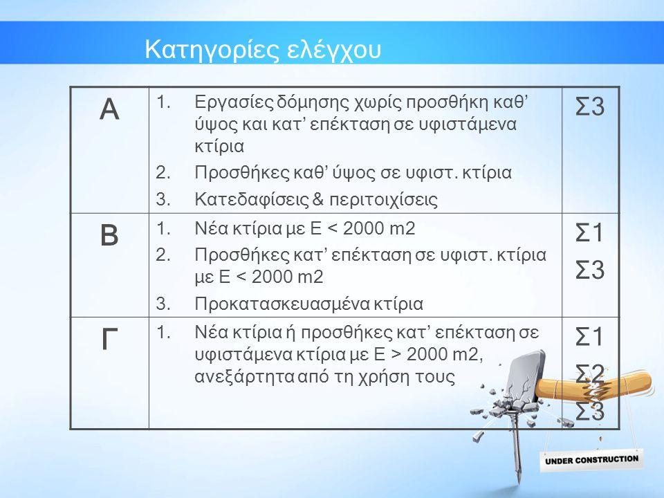 Α Β Γ Κατηγορίες ελέγχου Σ3 Σ1 Σ2