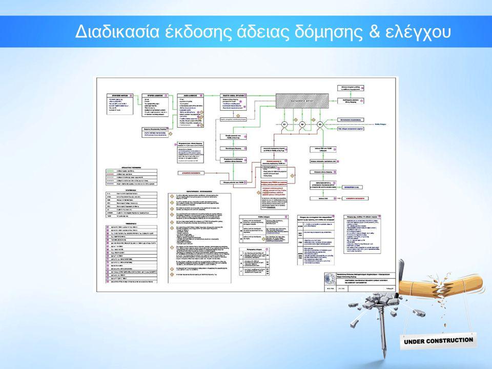Διαδικασία έκδοσης άδειας δόμησης & ελέγχου