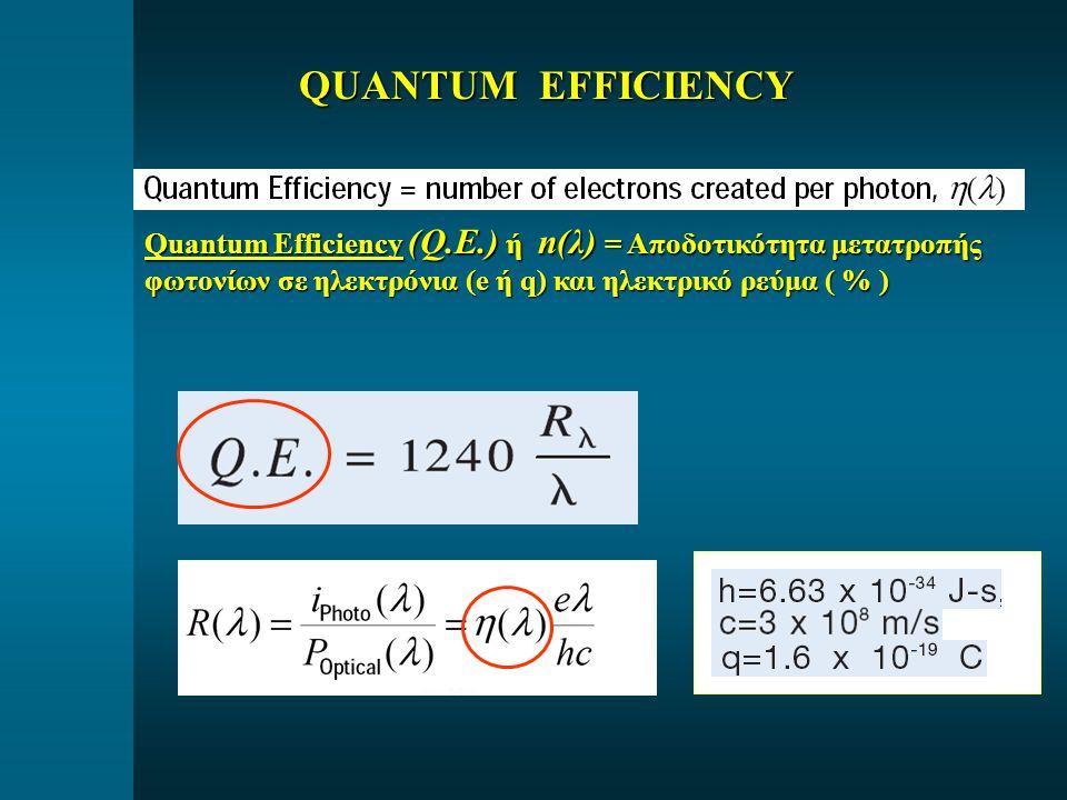 QUANTUM EFFICIENCY Quantum Efficiency (Q.E.) ή n(λ) = Αποδοτικότητα μετατροπής φωτονίων σε ηλεκτρόνια (e ή q) και ηλεκτρικό ρεύμα ( % )