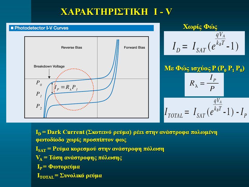 ΧΑΡΑΚΤΗΡΙΣΤΙΚΗ I - V Χωρίς Φώς Με Φώς ισχύος P (P0 P1 P0)