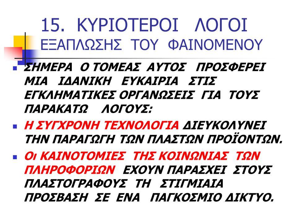 15. ΚΥΡΙΟΤΕΡΟΙ ΛΟΓΟΙ ΕΞΑΠΛΩΣΗΣ ΤΟΥ ΦΑΙΝΟΜΕΝΟΥ