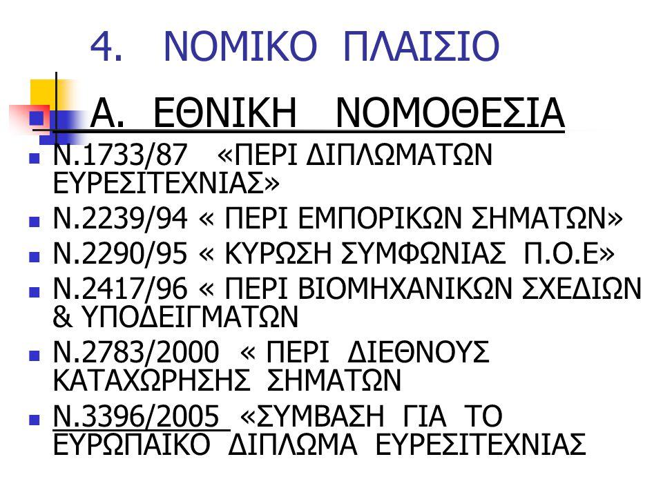 4. ΝΟΜΙΚΟ ΠΛΑΙΣΙΟ A. ΕΘΝΙΚΗ ΝΟΜΟΘΕΣΙΑ