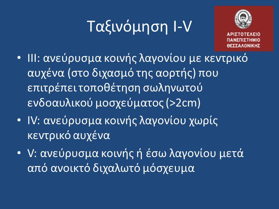Ταξινόμηση I-V