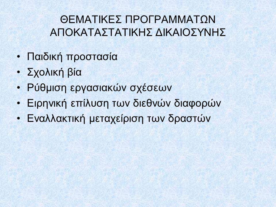 ΘΕΜΑΤΙΚΕΣ ΠΡΟΓΡΑΜΜΑΤΩΝ ΑΠΟΚΑΤΑΣΤΑΤΙΚΗΣ ΔΙΚΑΙΟΣΥΝΗΣ