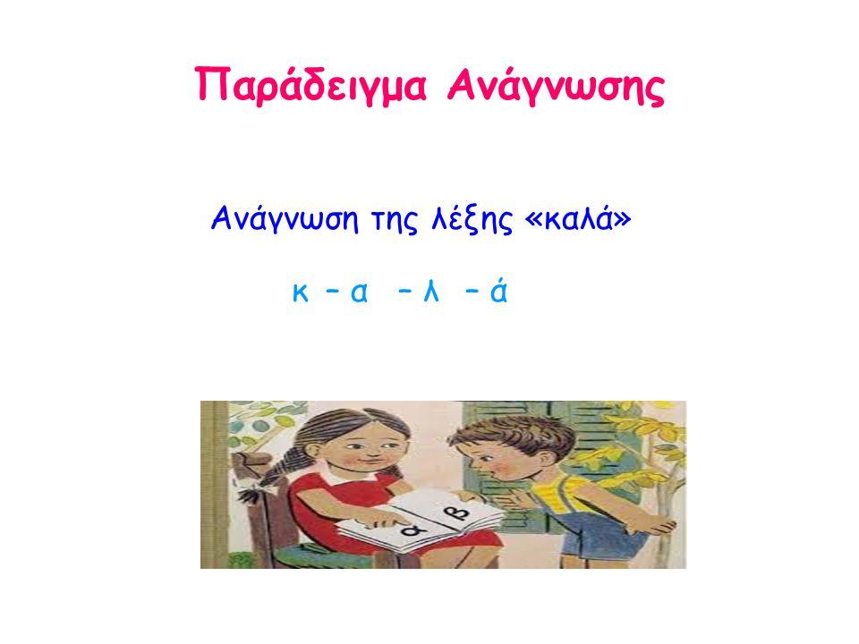 Παράδειγμα Ανάγνωσης Ανάγνωση της λέξης «καλά» κ – α – λ – ά