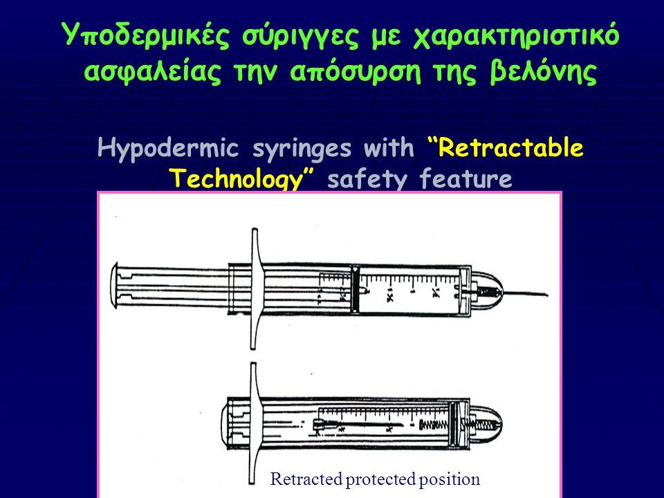 Υποδερμικές σύριγγες με χαρακτηριστικό ασφαλείας την απόσυρση της βελόνης Hypodermic syringes with Retractable Technology safety feature