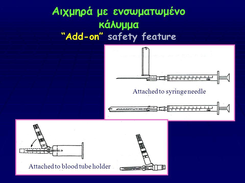 Αιχμηρά με ενσωματωμένο κάλυμμα Add-on safety feature