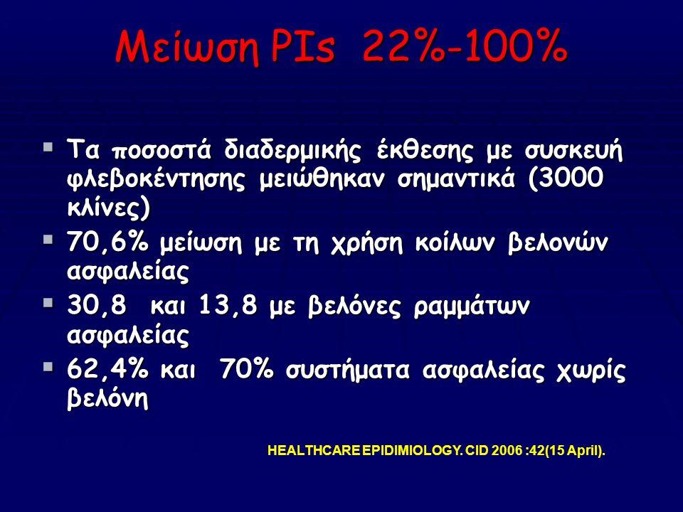 Μείωση PIs 22%-100% Τα ποσοστά διαδερμικής έκθεσης με συσκευή φλεβοκέντησης μειώθηκαν σημαντικά (3000 κλίνες)