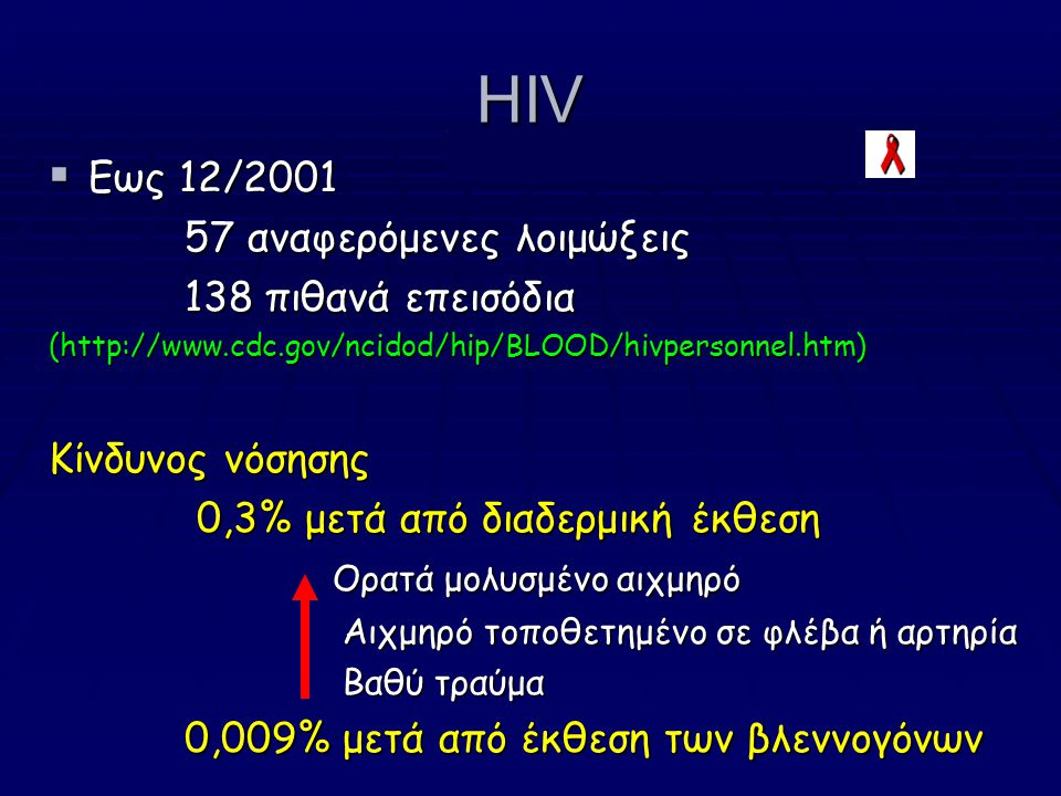 HIV Eως 12/2001 57 αναφερόμενες λοιμώξεις 138 πιθανά επεισόδια