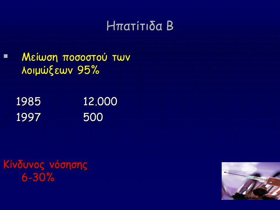 Ηπατίτιδα Β Μείωση ποσοστού των λοιμώξεων 95% 1985 12.000 1997 500