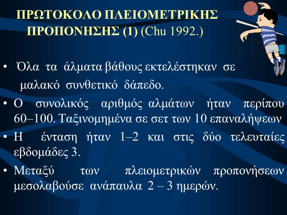 ΠΡΩΤΟΚΟΛΟ ΠΛΕΙΟΜΕΤΡΙΚΗΣ ΠΡΟΠΟΝΗΣΗΣ (1) (Chu 1992.)