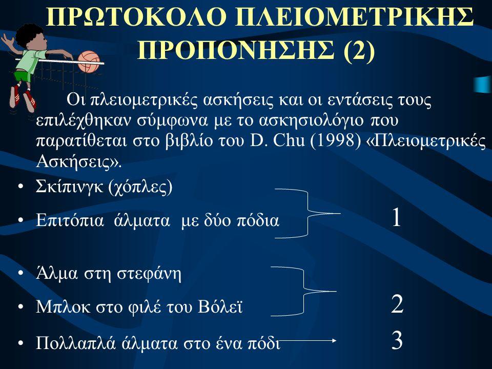 ΠΡΩΤΟΚΟΛΟ ΠΛΕΙΟΜΕΤΡΙΚΗΣ ΠΡΟΠΟΝΗΣΗΣ (2)
