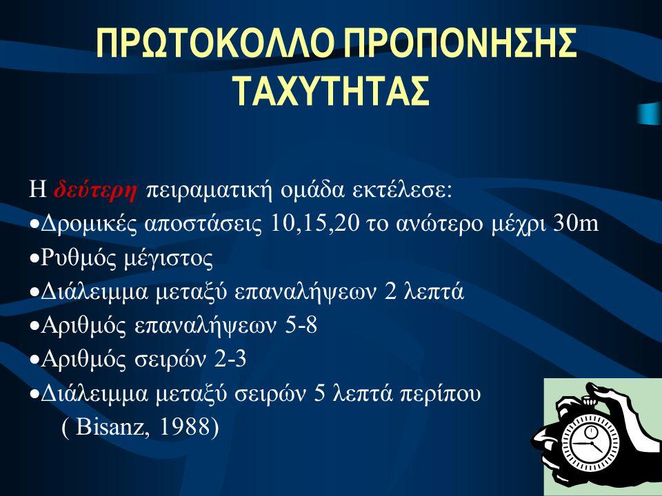 ΠΡΩΤΟΚΟΛΛΟ ΠΡΟΠΟΝΗΣΗΣ ΤΑΧΥΤΗΤΑΣ