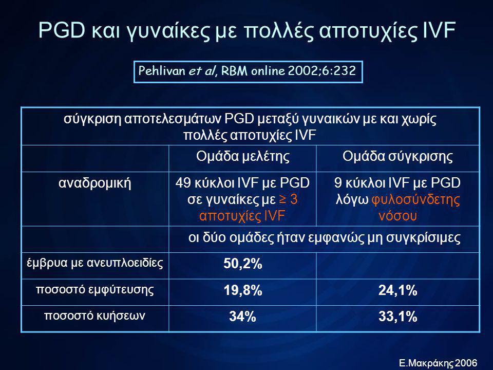 PGD και γυναίκες με πολλές αποτυχίες IVF