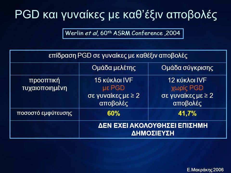 PGD και γυναίκες με καθ'έξιν αποβολές