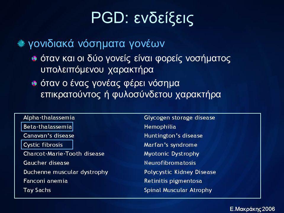 PGD: ενδείξεις γονιδιακά νόσηματα γονέων