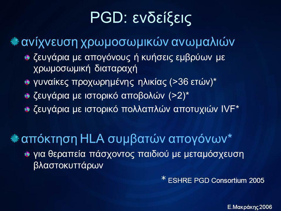 PGD: ενδείξεις ανίχνευση χρωμοσωμικών ανωμαλιών